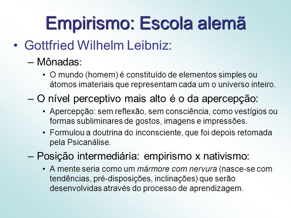Empirismo: Escola alemã Gottfried Wilhelm Leibniz: –Mônadas : O mundo (homem) é constituído de elementos simples ou átomos imateriais que representam cada um o universo inteiro.