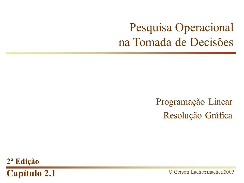 Capítulo 2.1 Pesquisa Operacional na Tomada de Decisões 2ª Edição © Gerson Lachtermacher,2005 Programação Linear Resolução Gráfica