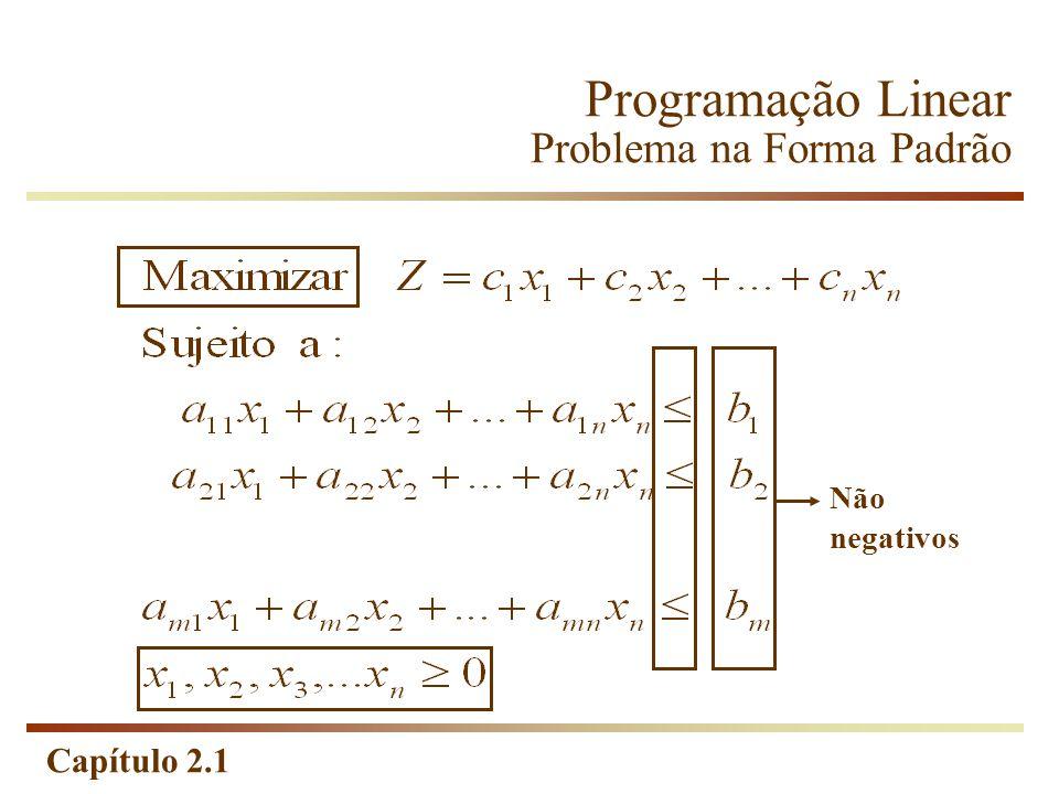 Capítulo 2.1 Não negativos Programação Linear Problema na Forma Padrão