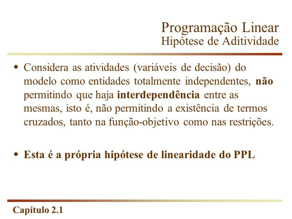 Capítulo 2.1 Programação Linear Hipótese de Aditividade Considera as atividades (variáveis de decisão) do modelo como entidades totalmente independent