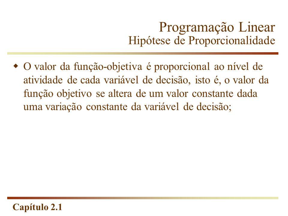 Capítulo 2.1 Programação Linear Hipótese de Proporcionalidade O valor da função-objetiva é proporcional ao nível de atividade de cada variável de deci