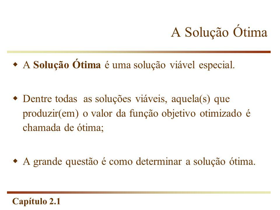 Capítulo 2.1 A Solução Ótima A Solução Ótima é uma solução viável especial. Dentre todas as soluções viáveis, aquela(s) que produzir(em) o valor da fu