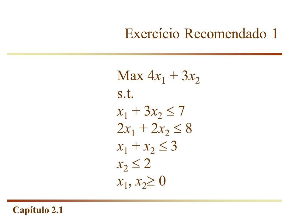 Capítulo 2.1 Exercício Recomendado 1 Max 4x 1 + 3x 2 s.t. x 1 + 3x 2 7 2x 1 + 2x 2 8 x 1 + x 2 3 x 2 2 x 1, x 2 0