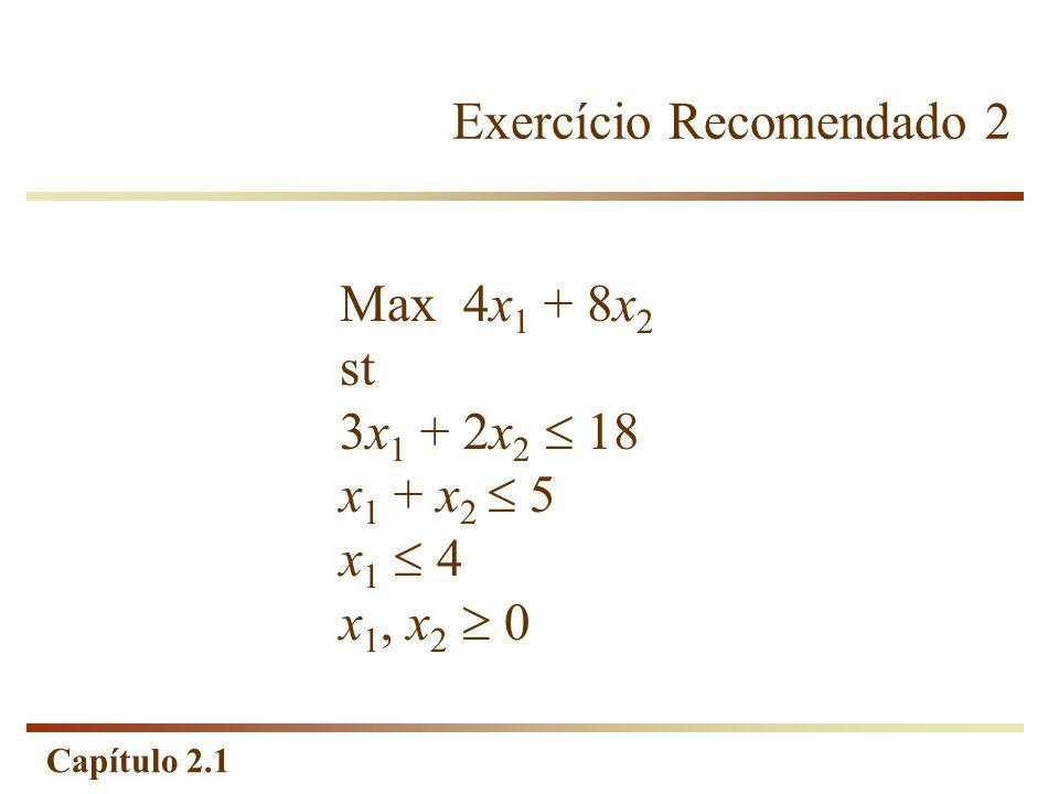 Capítulo 2.1 Exercício Recomendado 2 Max 4x 1 + 8x 2 st 3x 1 + 2x 2 18 x 1 + x 2 5 x 1 4 x 1, x 2 0