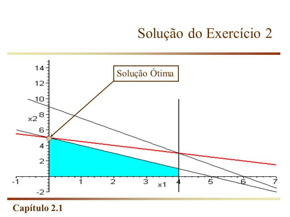Capítulo 2.1 Solução do Exercício 2 Solução Ótima