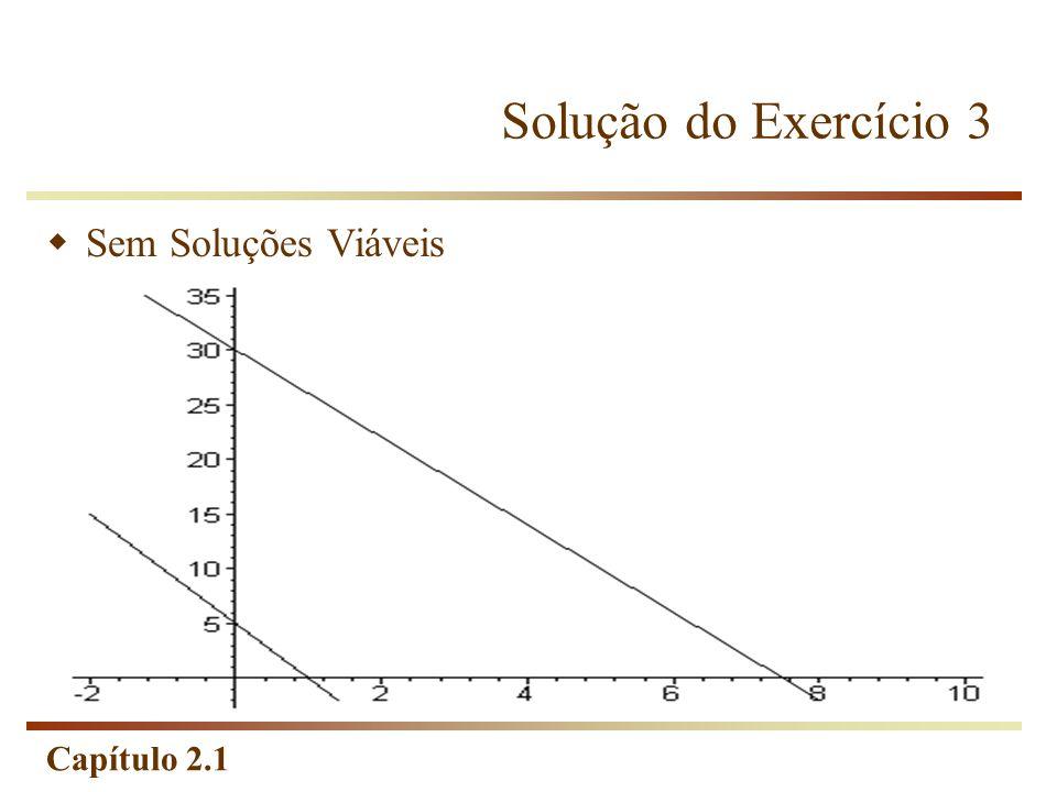 Capítulo 2.1 Solução do Exercício 3 Sem Soluções Viáveis