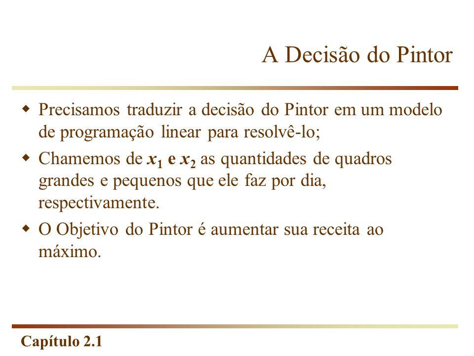 Capítulo 2.1 A Decisão do Pintor Precisamos traduzir a decisão do Pintor em um modelo de programação linear para resolvê-lo; Chamemos de x 1 e x 2 as