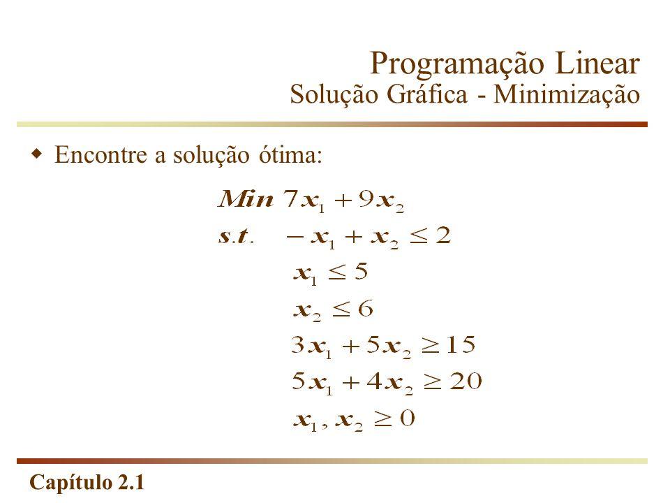 Capítulo 2.1 Programação Linear Solução Gráfica - Minimização Encontre a solução ótima:
