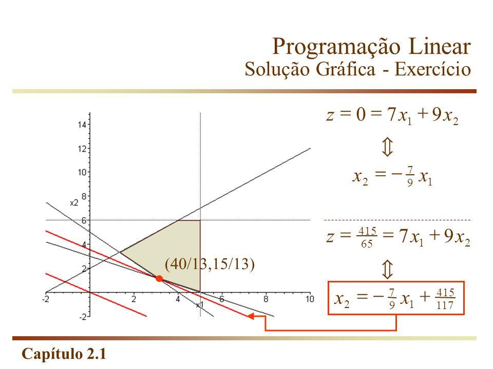 Capítulo 2.1 Programação Linear Solução Gráfica - Exercício 117 415 1 9 7 2 21 65 415 97 xx xxz 1 9 7 2 21 970 xx xxz (40/13,15/13)