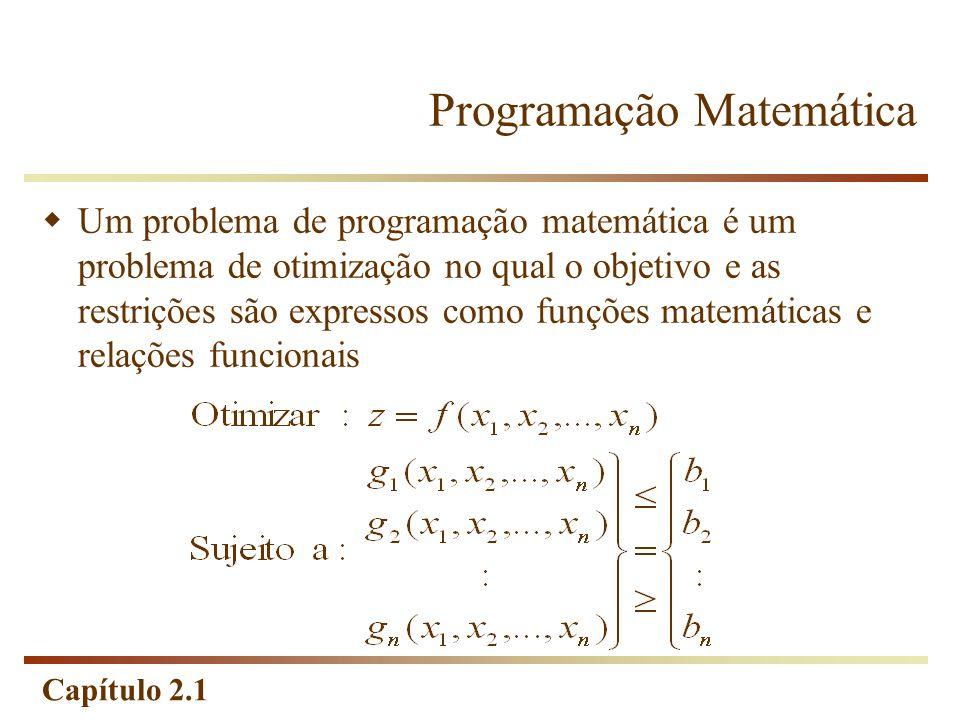 Capítulo 2.1 Programação Linear Hipótese de Divisibilidade Assume que todas as unidades de atividade possam ser divididas em qualquer nível fracional, isto é, qualquer variável de decisão pode assumir qualquer valor positivo fracionário.