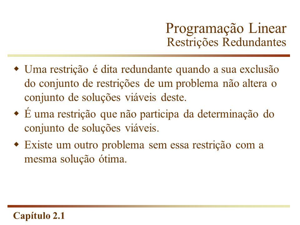 Capítulo 2.1 Programação Linear Restrições Redundantes Uma restrição é dita redundante quando a sua exclusão do conjunto de restrições de um problema