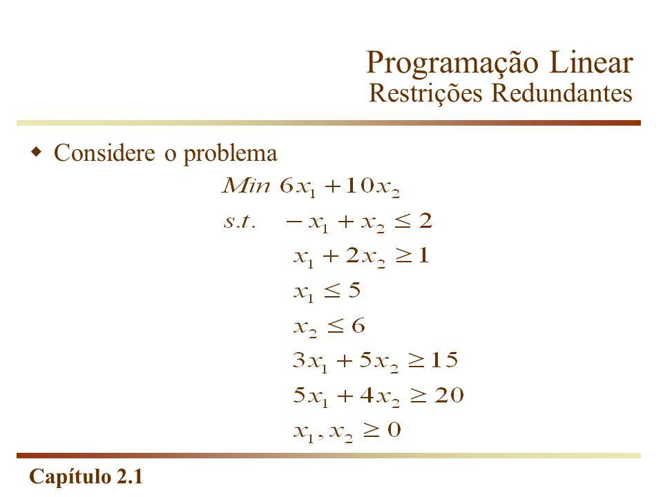 Capítulo 2.1 Considere o problema Programação Linear Restrições Redundantes