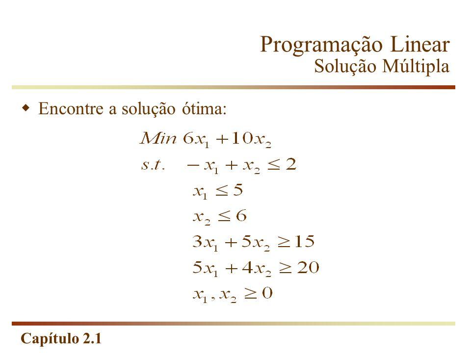Capítulo 2.1 Programação Linear Solução Múltipla Encontre a solução ótima: