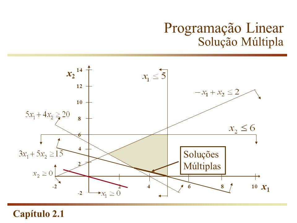 Capítulo 2.1 Programação Linear Solução Múltipla x1x1 108642 14 12 x2x2 8 6 4 -2 2 Soluções Múltiplas