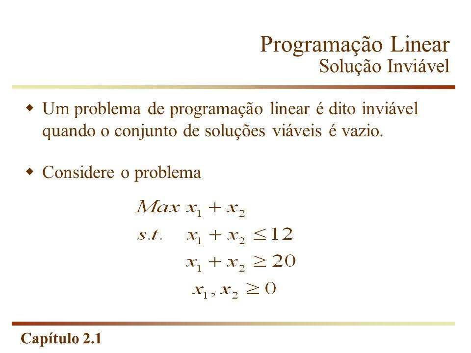 Capítulo 2.1 Um problema de programação linear é dito inviável quando o conjunto de soluções viáveis é vazio. Considere o problema Programação Linear