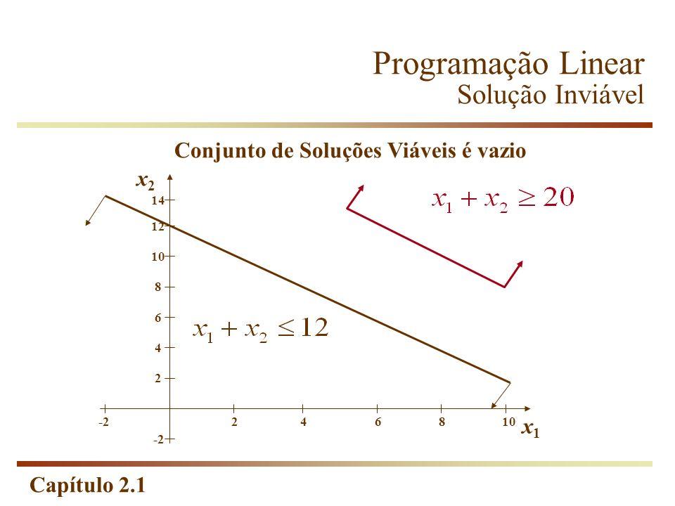Capítulo 2.1 Programação Linear Solução Inviável -2 2 4 6 8 10 12 14 246810 x2x2 x1x1 Conjunto de Soluções Viáveis é vazio