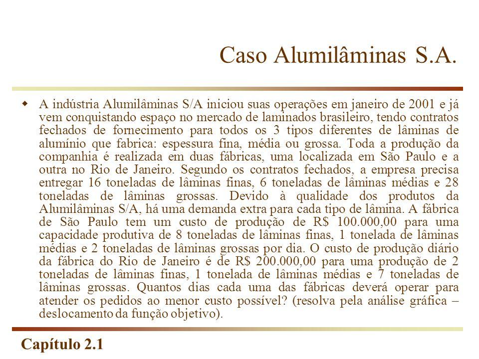 Capítulo 2.1 Caso Alumilâminas S.A. A indústria Alumilâminas S/A iniciou suas operações em janeiro de 2001 e já vem conquistando espaço no mercado de