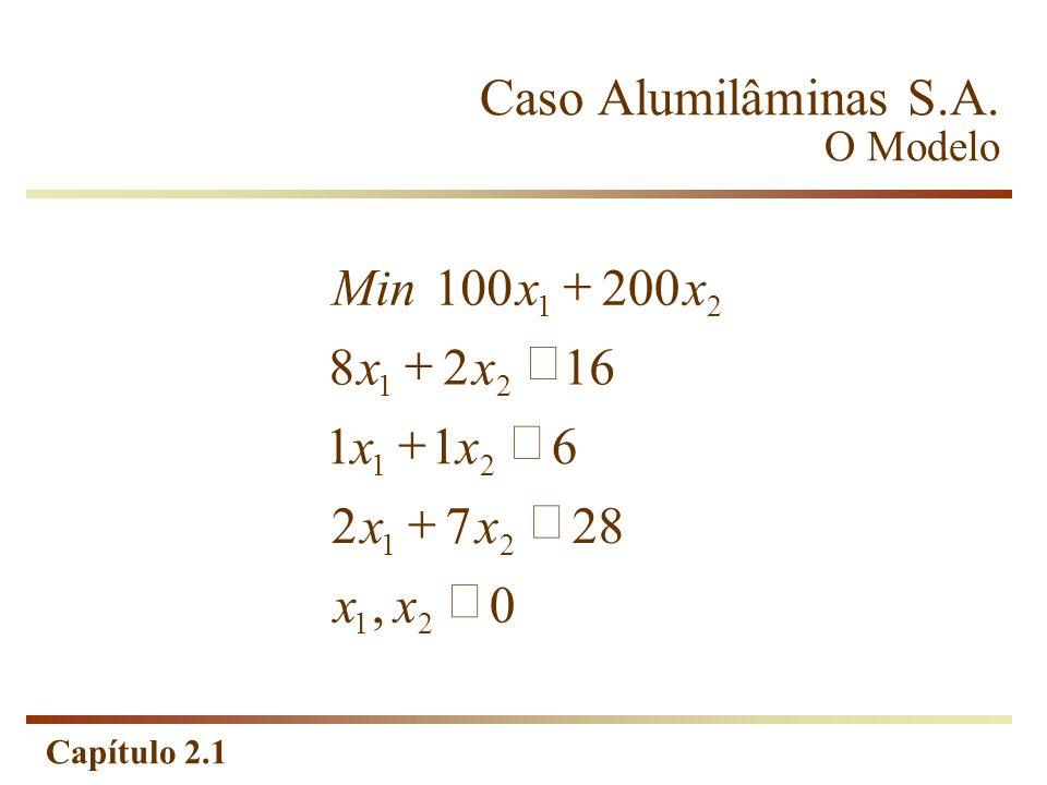 Capítulo 2.1 0, 2872 611 1628 200100 21 21 21 21 21 xx xx xx xx xxMin Caso Alumilâminas S.A. O Modelo