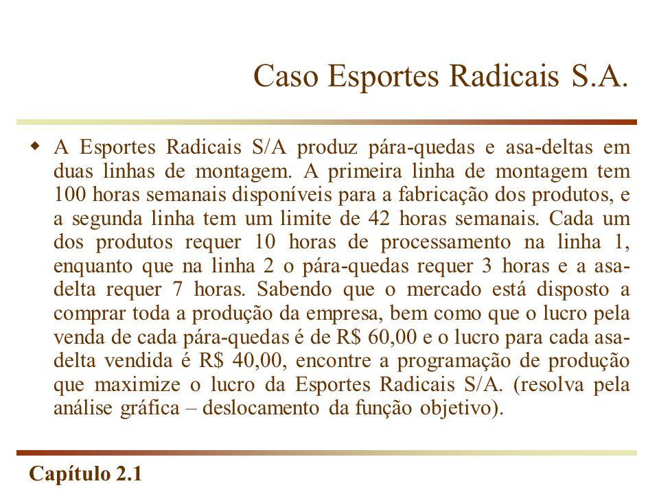 Capítulo 2.1 Caso Esportes Radicais S.A. A Esportes Radicais S/A produz pára-quedas e asa-deltas em duas linhas de montagem. A primeira linha de monta