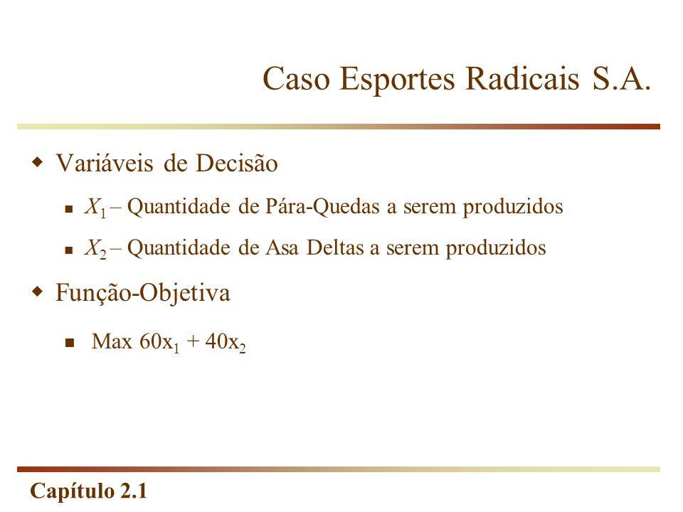 Capítulo 2.1 Caso Esportes Radicais S.A. Variáveis de Decisão X 1 – Quantidade de Pára-Quedas a serem produzidos X 2 – Quantidade de Asa Deltas a sere