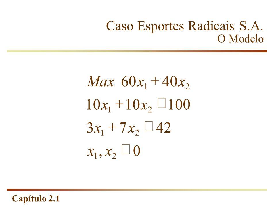 Capítulo 2.1 Caso Esportes Radicais S.A. O Modelo 0, 4273 10010 4006 21 21 21 21 xx xx xx xxMax