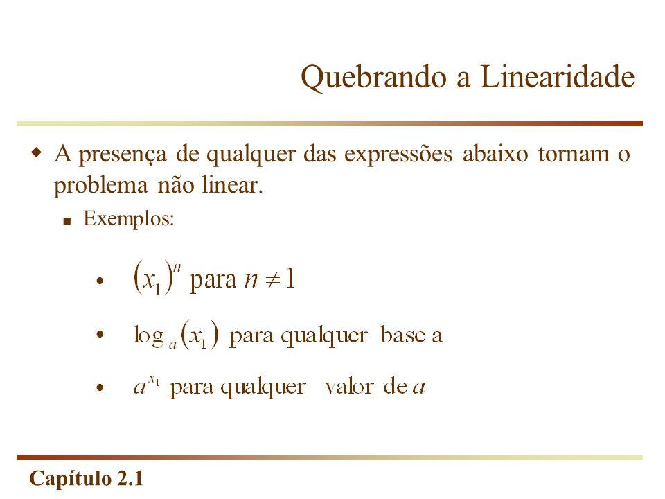 Capítulo 2.1 Programação Linear Solução Gráfica Quando o problema envolve apenas duas variáveis de decisão, a solução ótima de um problema de programação linear pode ser encontrada graficamente.