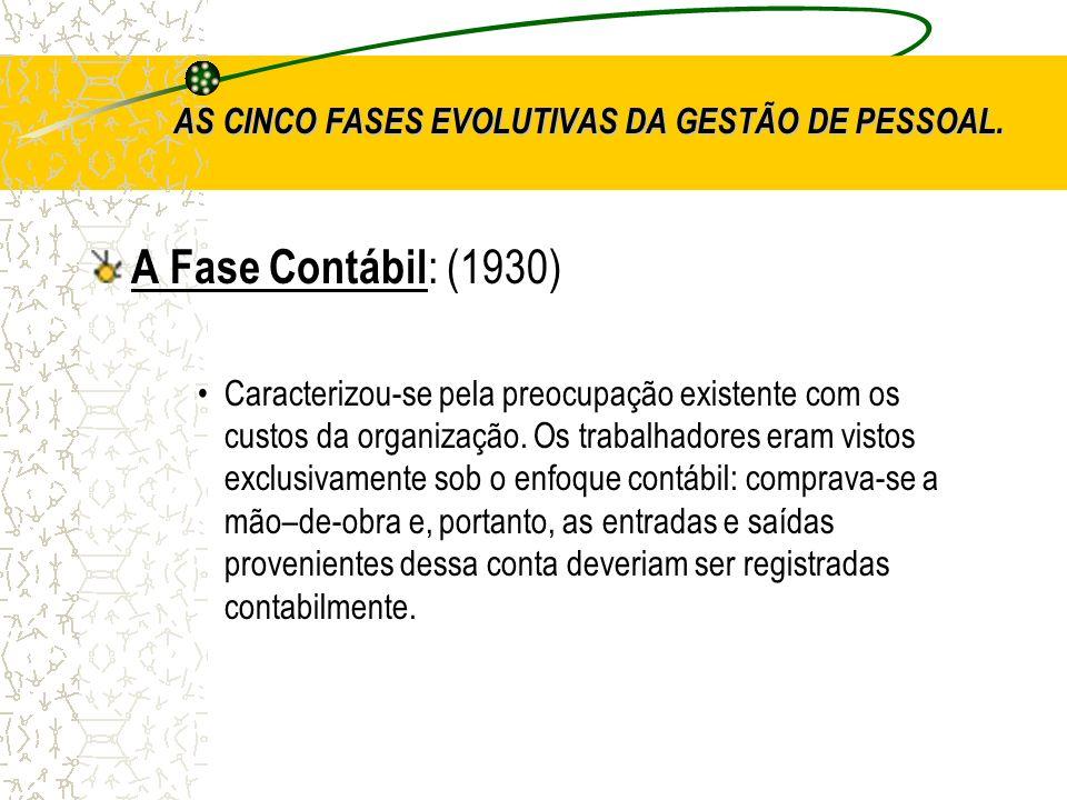 AS CINCO FASES EVOLUTIVAS DA GESTÃO DE PESSOAL. A Fase Contábil : (1930) Caracterizou-se pela preocupação existente com os custos da organização. Os t