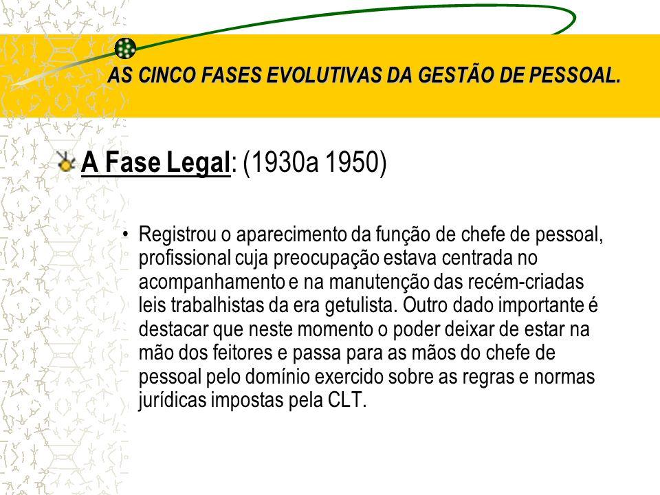 AS CINCO FASES EVOLUTIVAS DA GESTÃO DE PESSOAL. A Fase Legal : (1930a 1950) Registrou o aparecimento da função de chefe de pessoal, profissional cuja