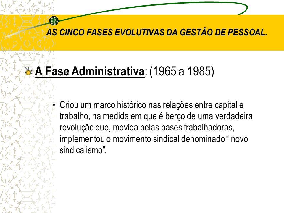 AS CINCO FASES EVOLUTIVAS DA GESTÃO DE PESSOAL. A Fase Administrativa : (1965 a 1985) Criou um marco histórico nas relações entre capital e trabalho,