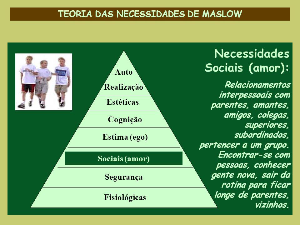 TEORIA DAS NECESSIDADES DE MASLOW Necessidades Sociais (amor): Relacionamentos interpessoais com parentes, amantes, amigos, colegas, superiores, subor