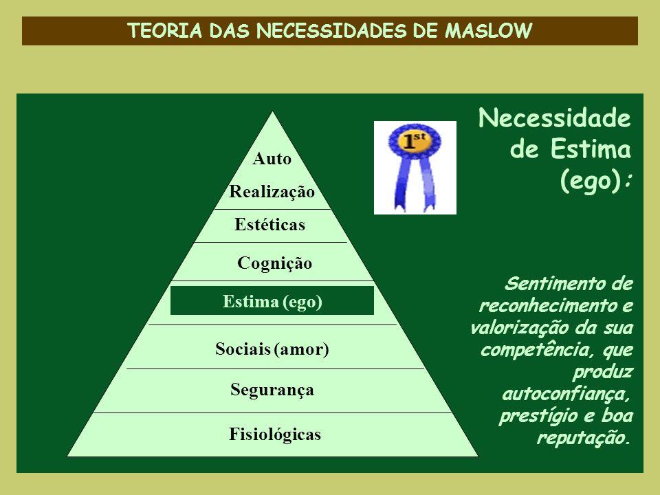 TEORIA DAS NECESSIDADES DE MASLOW Necessidade de Estima (ego): Sentimento de reconhecimento e valorização da sua competência, que produz autoconfiança