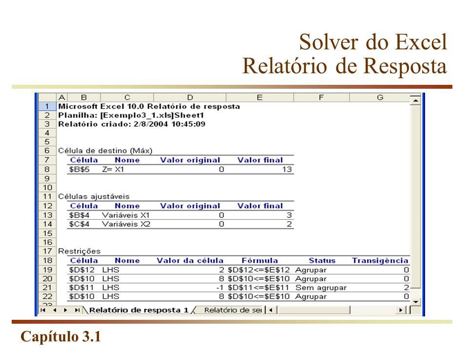 Capítulo 3.1 Solver do Excel Relatório de Resposta