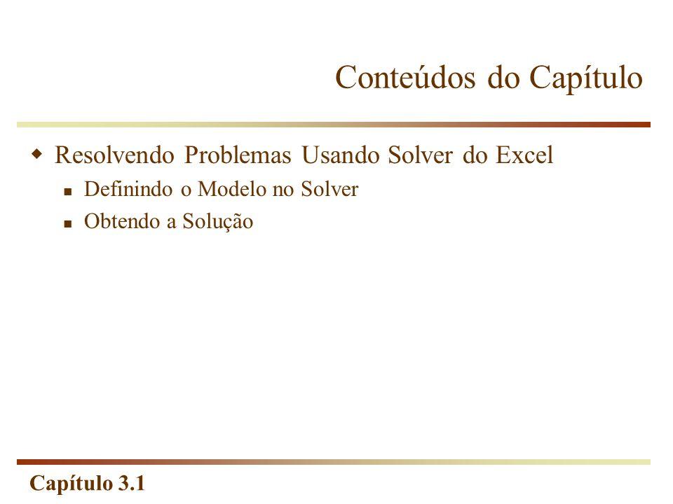 Capítulo 3.1 Resolvendo Problemas Usando Solver do Excel - Modelo =somarproduto($B$4:$D$4;B9:D9) = somarproduto(B3:D3;B4:D4)