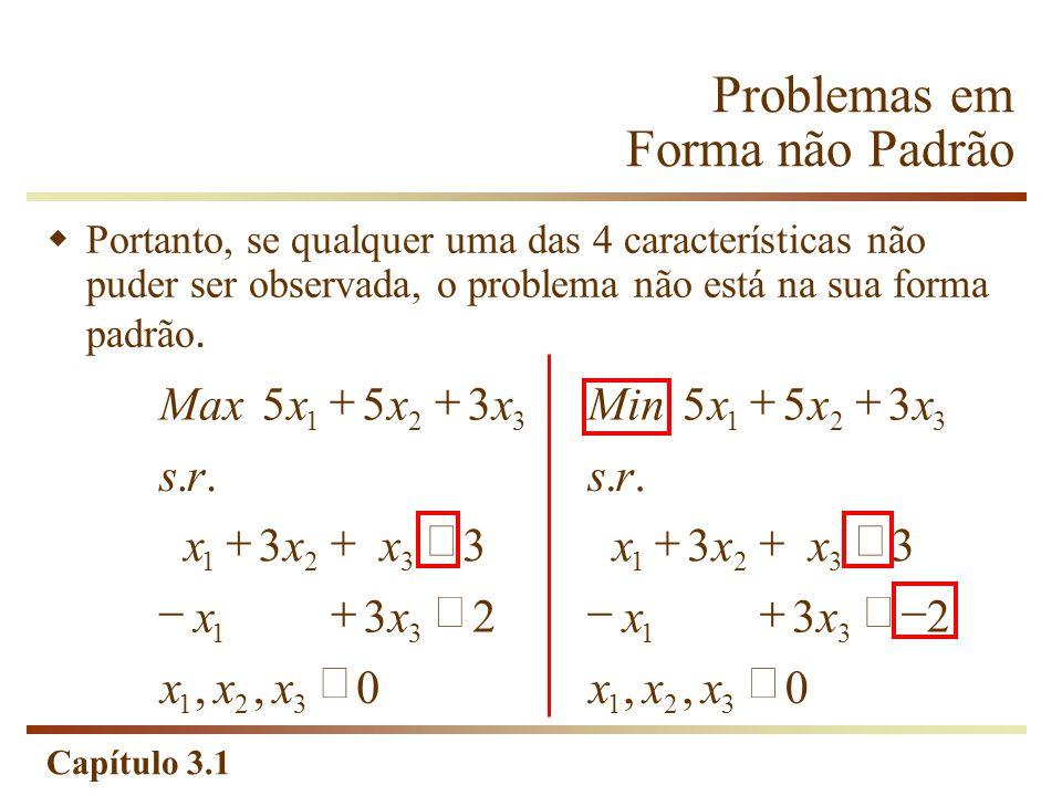 Capítulo 3.1 Resolvendo Problemas em Forma não Padrão Existem técnicas de reduzir problemas em formas genéricas para a forma padrão.
