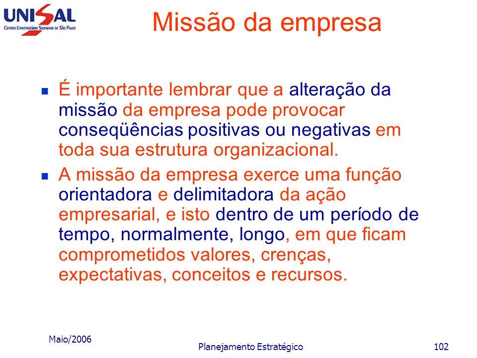 Maio/2006 Planejamento Estratégico101 Missão da empresa Isso fica de fácil entendimento na análise da situação de uma empresa fabricante de microcompu