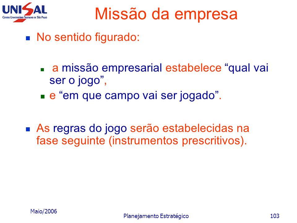 Maio/2006 Planejamento Estratégico102 Missão da empresa É importante lembrar que a alteração da missão da empresa pode provocar conseqüências positiva