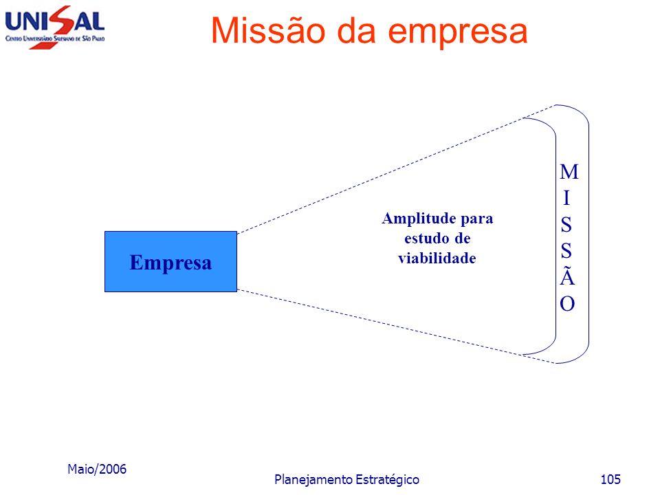 Maio/2006 Planejamento Estratégico104 Missão da empresa A missão da empresa, representa um horizonte no qual a empresa vai atuar e vai, realmente, ent