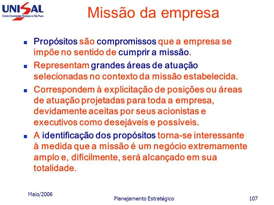Maio/2006 Planejamento Estratégico106 Missão da empresa Empresa MISSÃOMISSÃO Propósitos