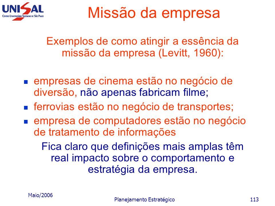Maio/2006 Planejamento Estratégico112 Missão da empresa A definição da missão da empresa é importante porque é nesse ponto que se procura descrever as