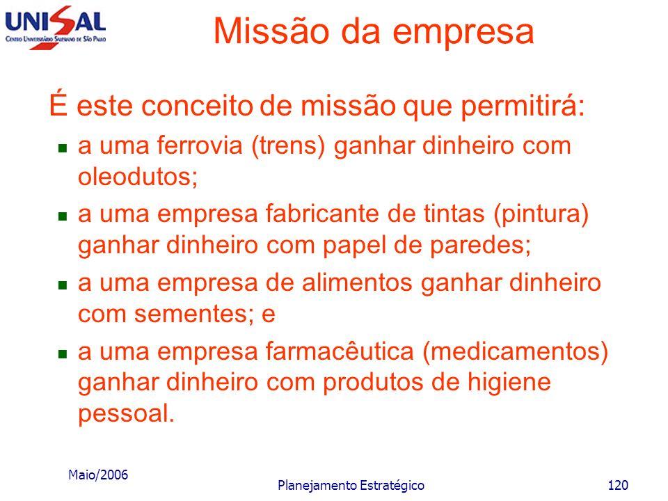 Maio/2006 Planejamento Estratégico119 Missão da empresa Nós não transportamos passageiros por mar… quem quiser transporte preferirá o avião, quaisquer