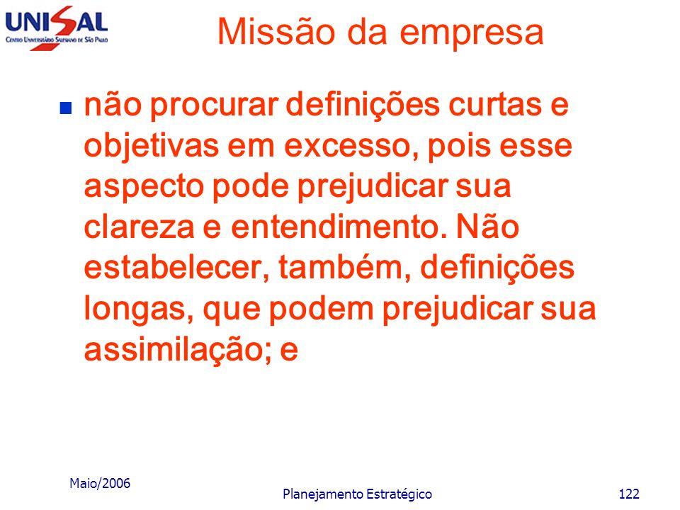 Maio/2006 Planejamento Estratégico121 Missão da empresa Cuidados que devem ser tomados quando do estabelecimento da missão de uma empresa: Não, simple