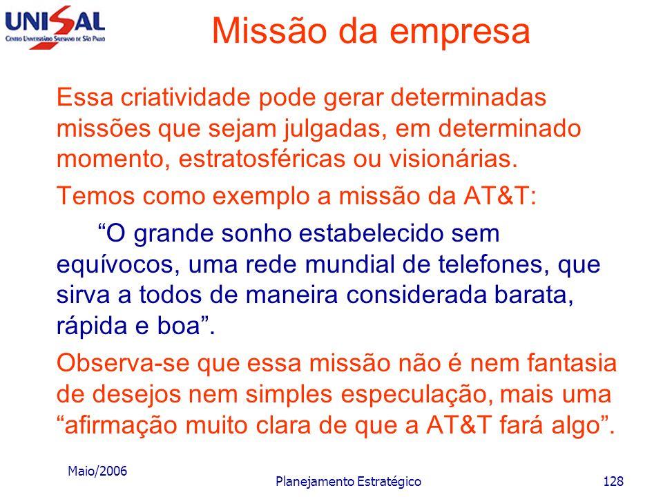 Maio/2006 Planejamento Estratégico127 Missão da empresa A criatividade dos executivos tem grande influência no estabelecimento da missão da empresa. A