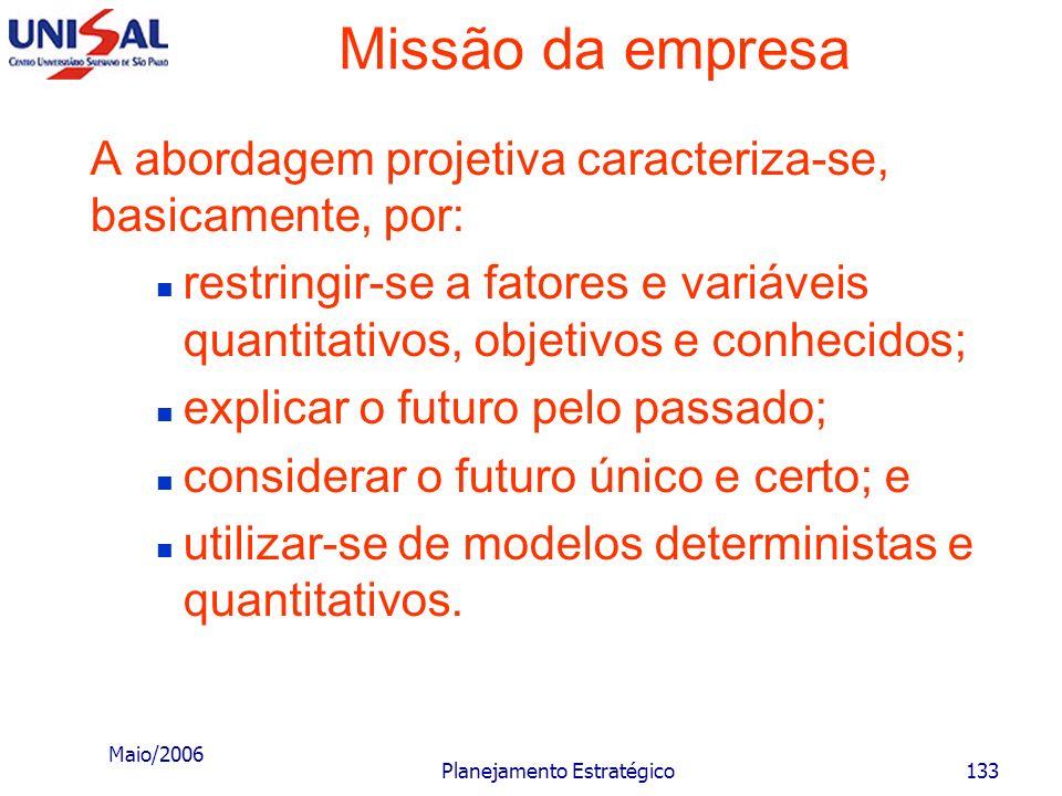 Maio/2006 Planejamento Estratégico132 Missão da empresa Com referência às formas básicas de desenvolvimento de cenários, o executivo pode considerar 2