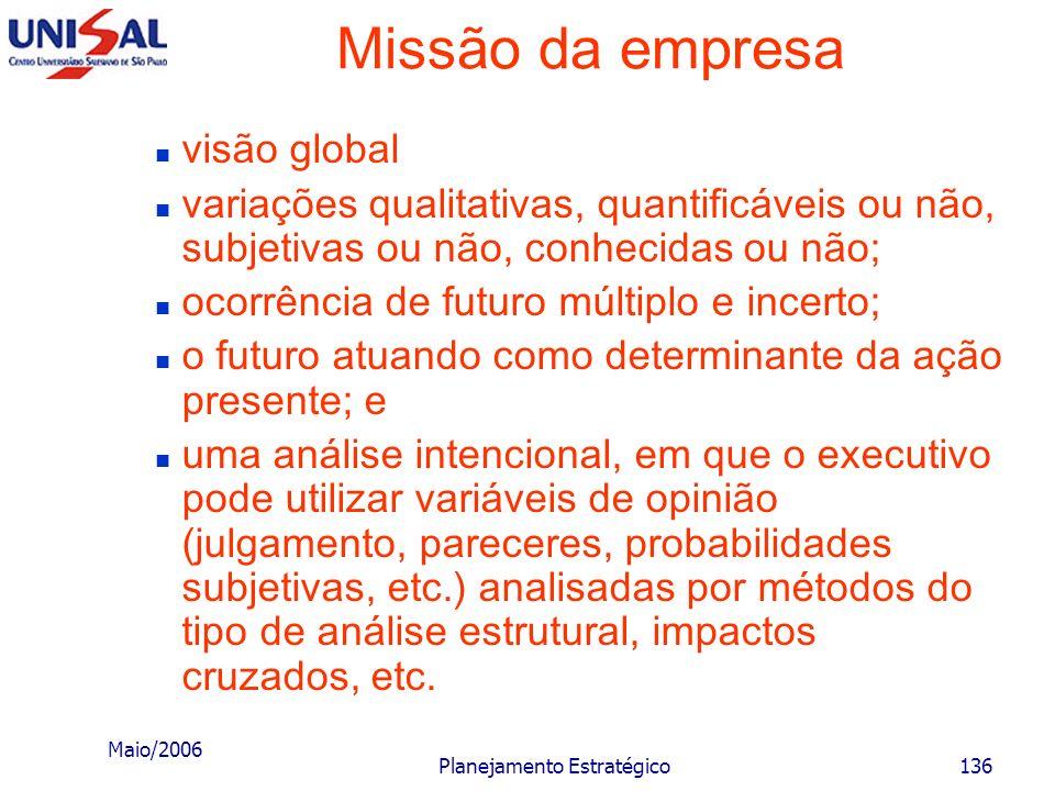 Maio/2006 Planejamento Estratégico135 Missão da empresa A abordagem prospectiva, criando futuros desejáveis e viáveis e estruturando as estratégias a