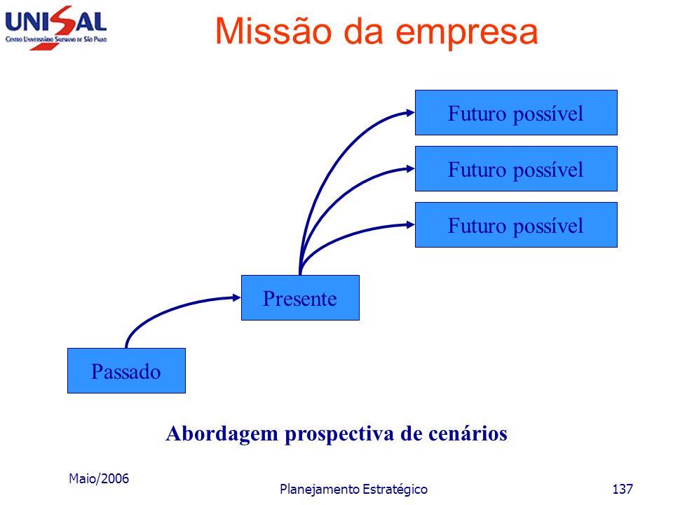 Maio/2006 Planejamento Estratégico136 Missão da empresa visão global variações qualitativas, quantificáveis ou não, subjetivas ou não, conhecidas ou n