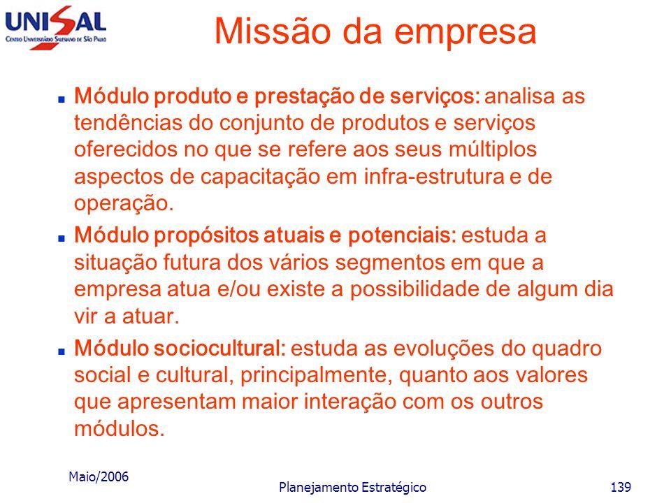 Maio/2006 Planejamento Estratégico138 Missão da empresa No desenvolvimento de cenários, os executivos das empresas podem considerar alguns módulos de