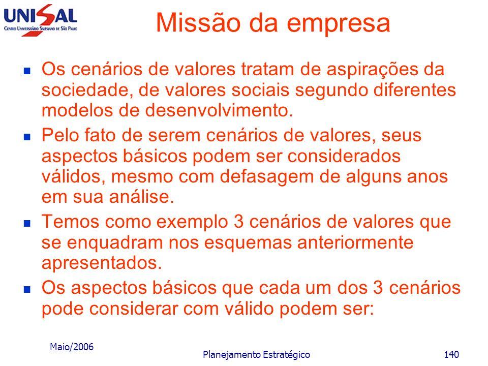 Maio/2006 Planejamento Estratégico139 Missão da empresa Módulo produto e prestação de serviços: analisa as tendências do conjunto de produtos e serviç