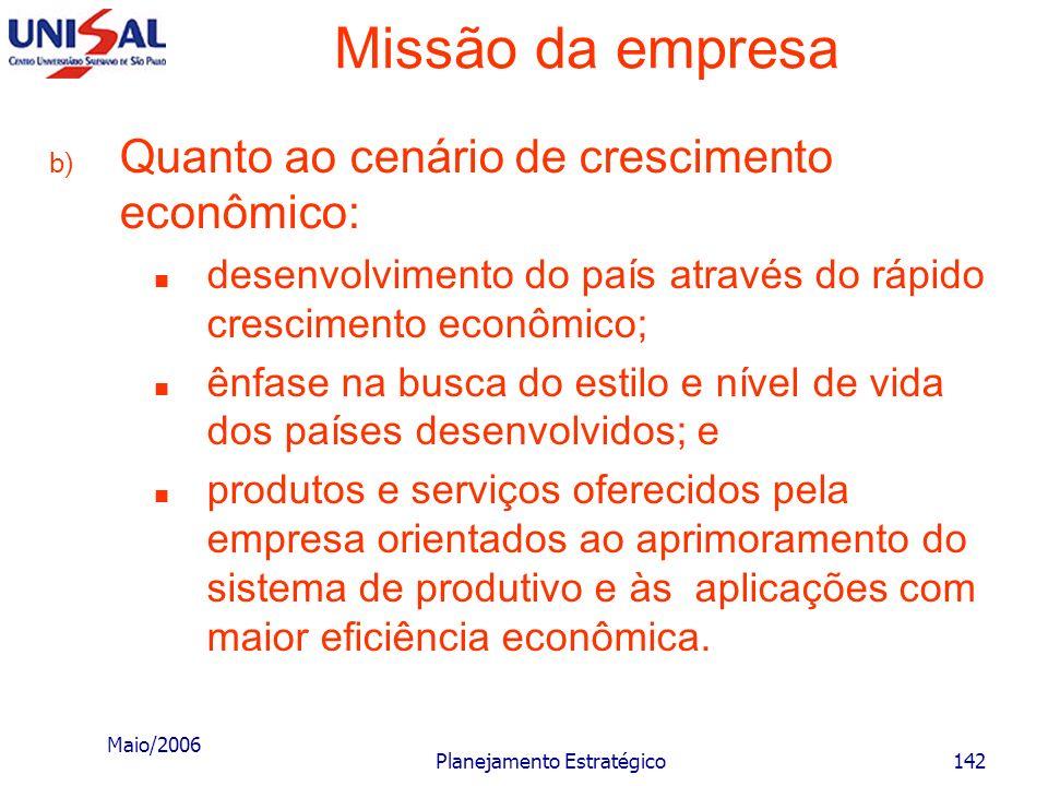 Maio/2006 Planejamento Estratégico141 Missão da empresa a) Quanto ao cenário de ecodesenvolvimento: ênfase no desenvolvimento do país contando com sua