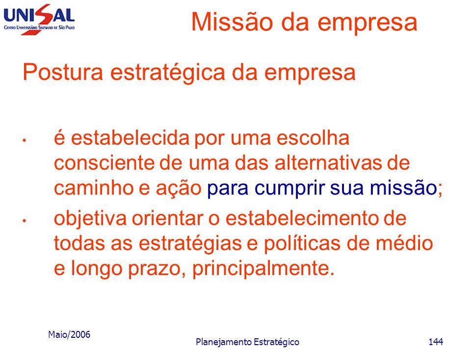 Maio/2006 Planejamento Estratégico143 Missão da empresa c) Quanto ao cenário de modernização: desenvolvimento do país através de uma sociedade produti