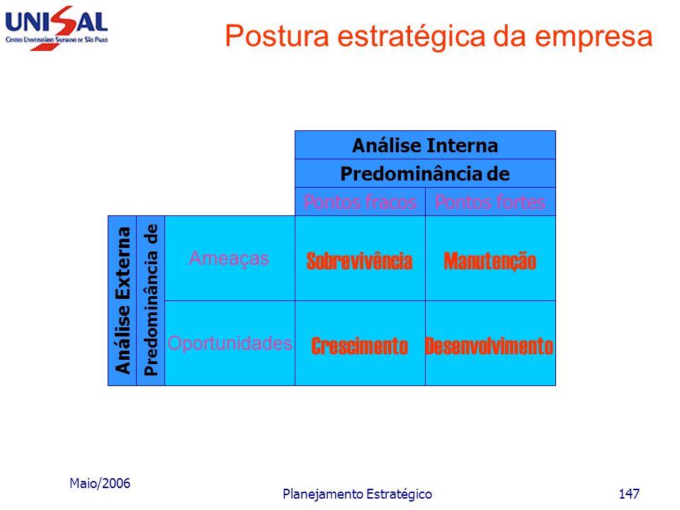 Maio/2006 Planejamento Estratégico146 Missão da empresa Aspecto que pode influenciar na postura estratégica da empresa: o elemento psicológico valores